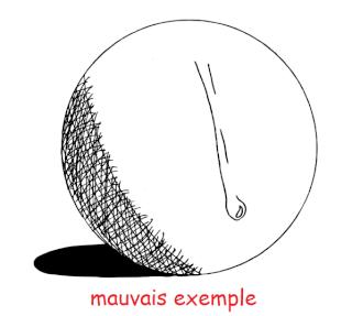 Ecrire un tutoriel pour le blog Mauvai10