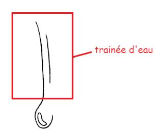 Ecrire un tutoriel pour le blog Traina10