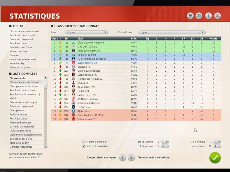 [*] [ LFP Manager 2012 ] Pré saison 2012-2013 2013_024