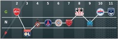 [*] [ LFP Manager 2012 ] Pré saison 2012-2013 2013_040