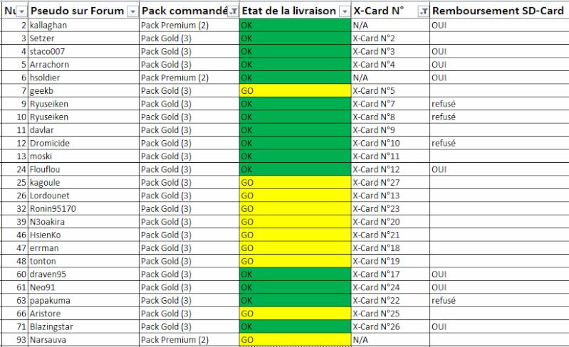 [X-Card] Recensement des Cartes mémoires MicroSD 4Go a problème. Rembou12