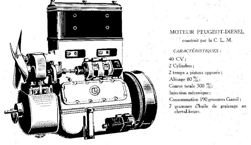 Le moteur diesel de Peugeot Junkers en 1930 Export55