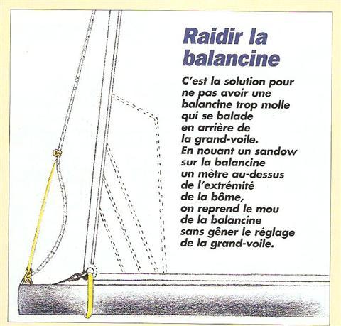 Fusible pour drisse de lazyjack Balanc10