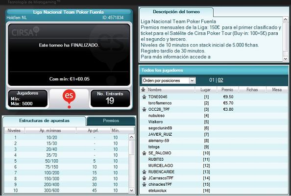 4ª Jornada de la Liga Nacional Team Poker Fuenla Clasif13