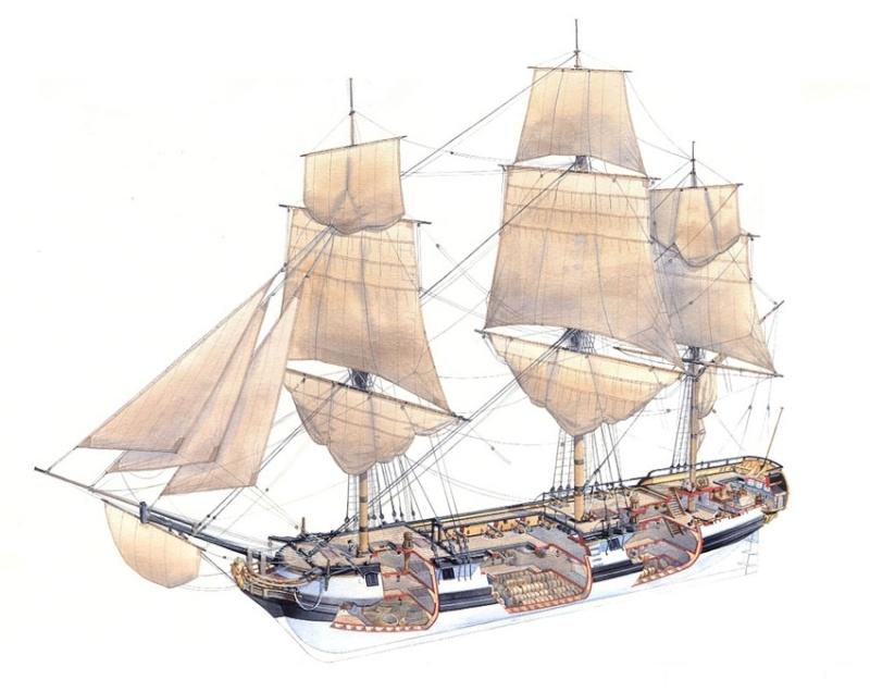 [RP] Bureau de l'Amiral - Page 2 La_sil10