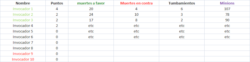 Normas - Inscritos liga 1vs1 Df10