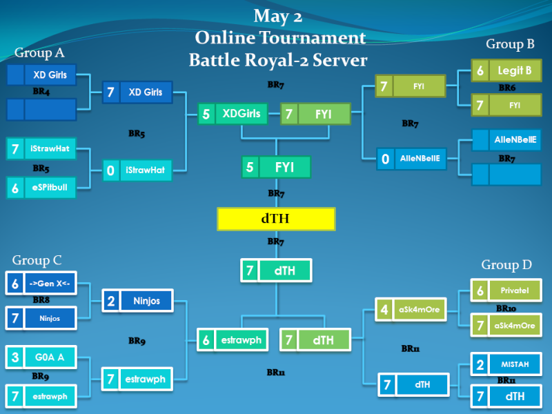 [Online Tournament] May 2, 2013 52544010