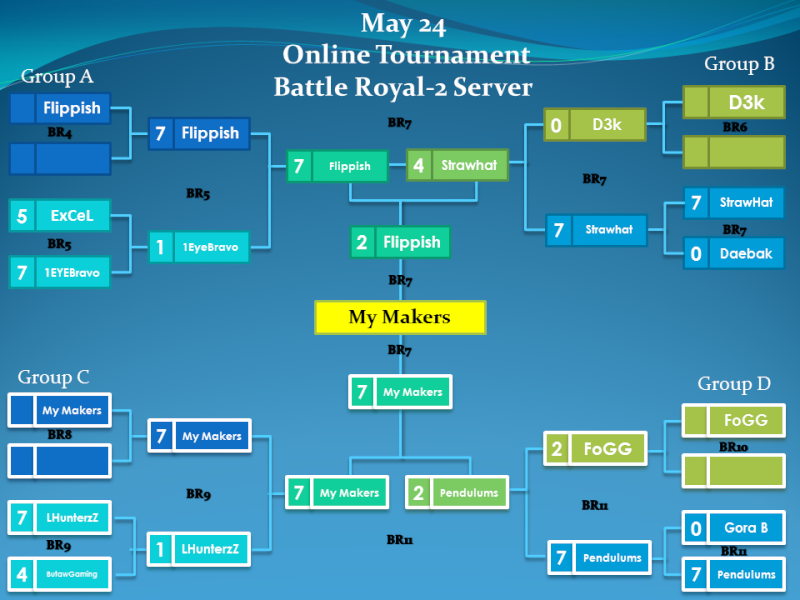 [Online Tournament] May 24, 2013 May2310