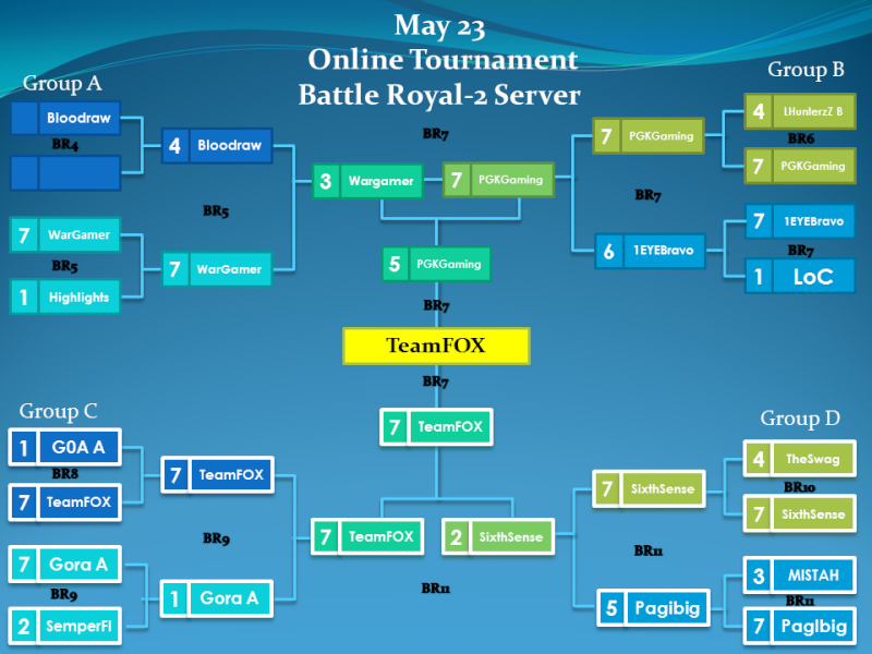 [Online Tournament] May 23, 2013 May2410