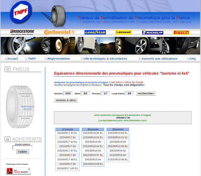 Correspondance des pneus Tnpf10