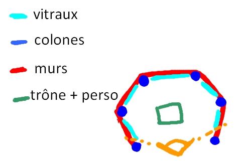 WIP, etudes etc... d'Avalonne Sans_t10