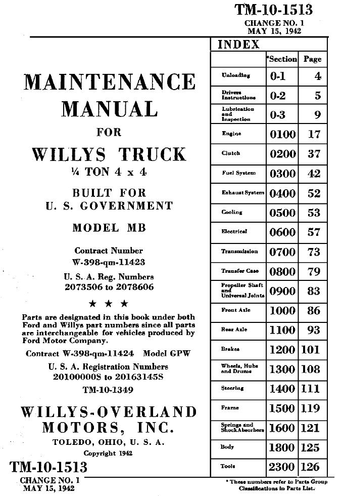 Jeep Willys en résine 3D au 1/24 et au 1/12 avec épave - Page 2 Pdf510