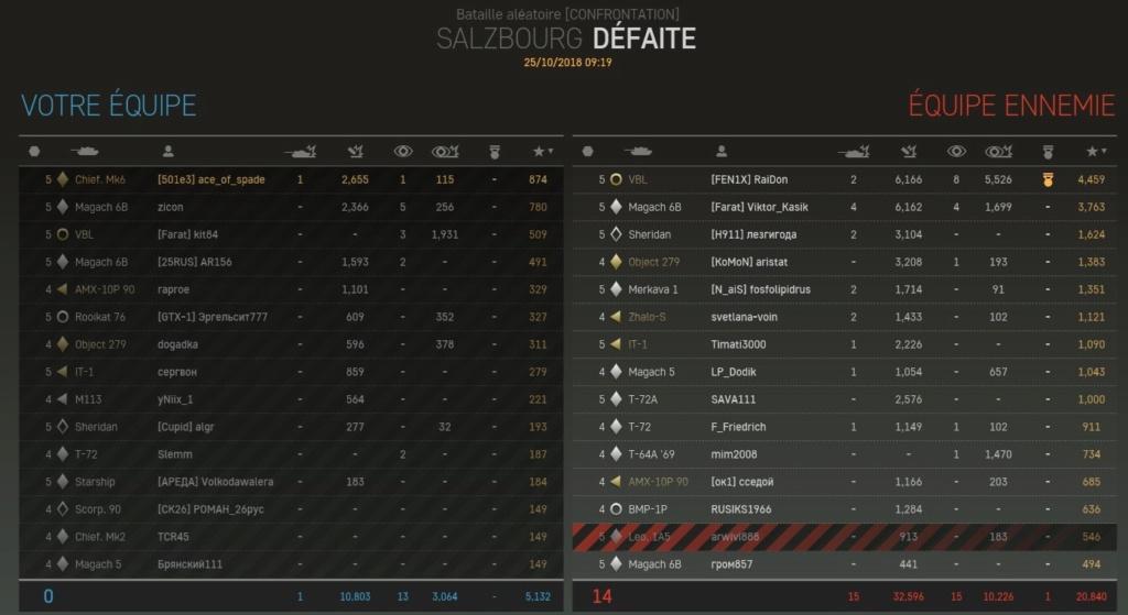 Niveau des joueurs russes Screen17