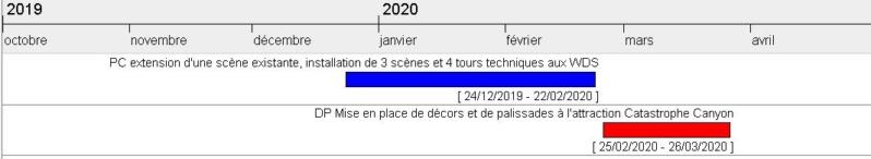 Actualités et calendrier des procédures administratives, permis de construire, etc... (voir page 1) Calend32