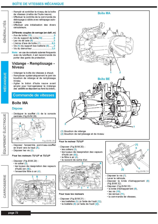 Help !!! Vidange boite de vitesse + Bruit train avant après changement triangles Bvm10