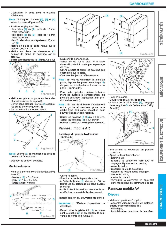 Démontage barette de coffre - Page 2 Couver10