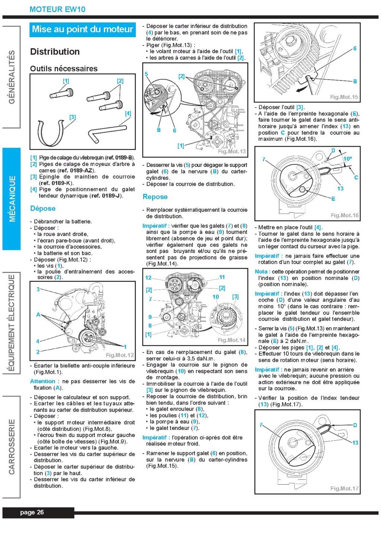 Distribution moteur EW10J4 Distri11