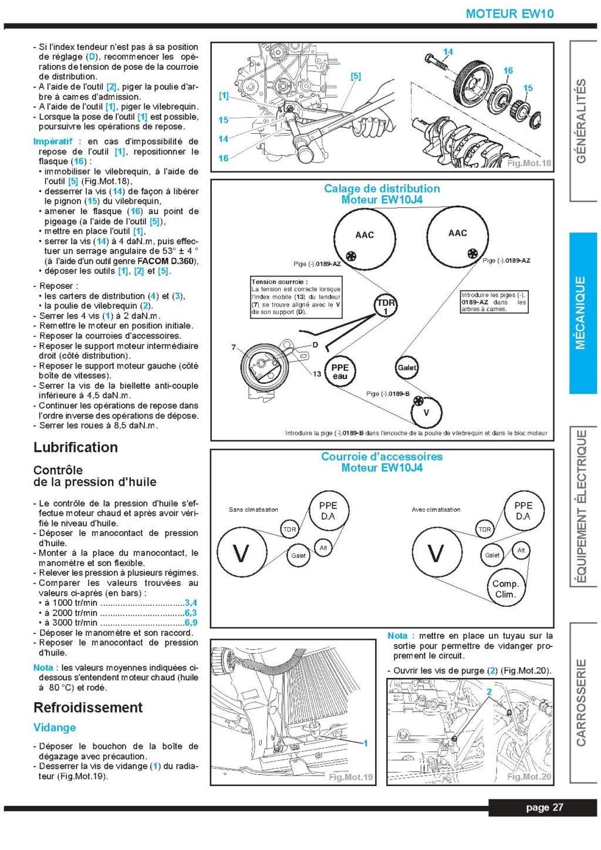 Distribution moteur EW10J4 Distri12