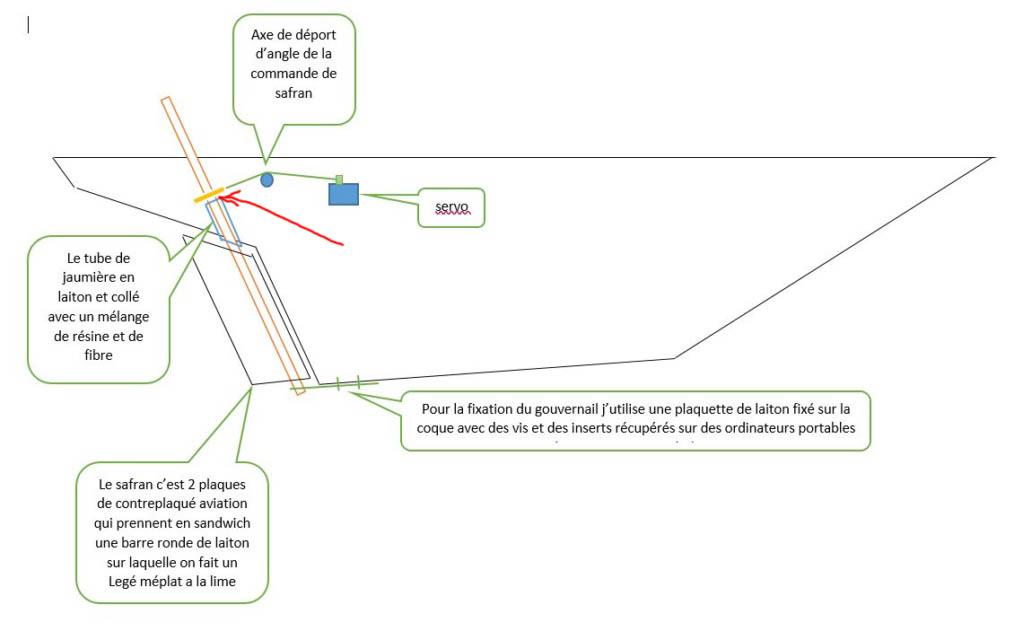 « Méthode » de construction maquette de voilier RC en bois  - Page 2 Chem_g10