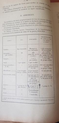 Général Altmayer : Un exemplaire du Cours de tactique - Edition 1921  20190811