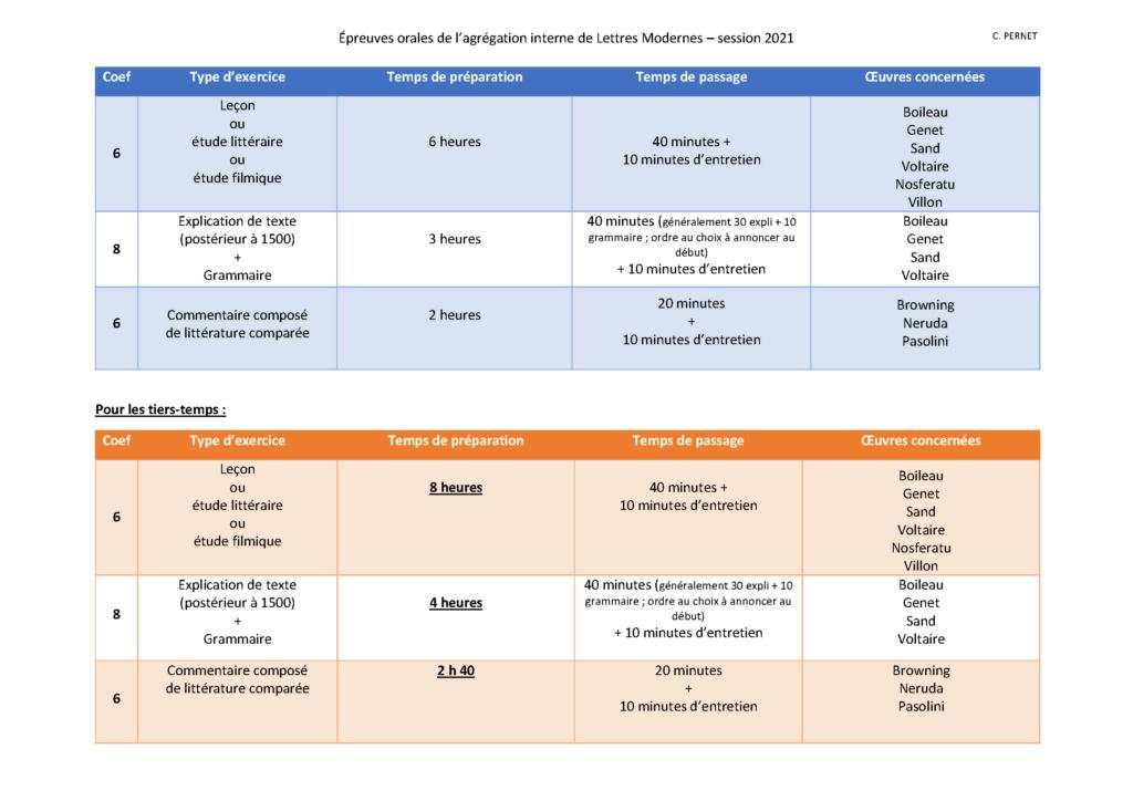 Agrégation interne Lettres Modernes 2021  - Page 37 Epreuv10