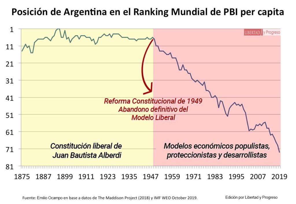 Gobierno del presidente Mauricio Macri - Página 3 73403910