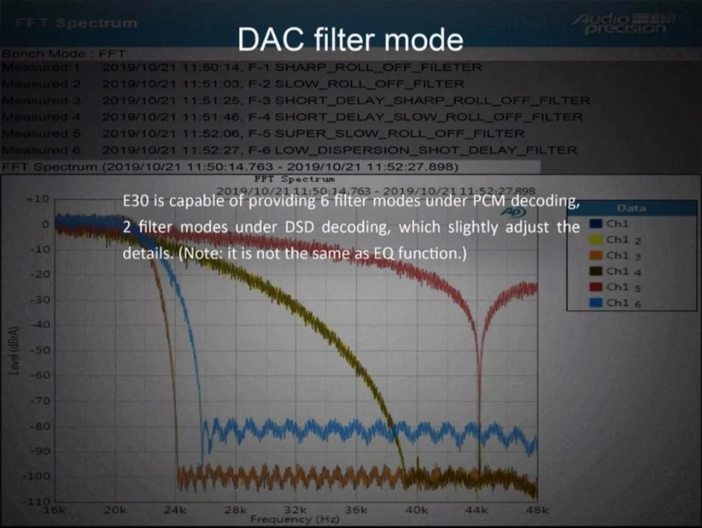 DSD frecuencias dañinas? Img_2028