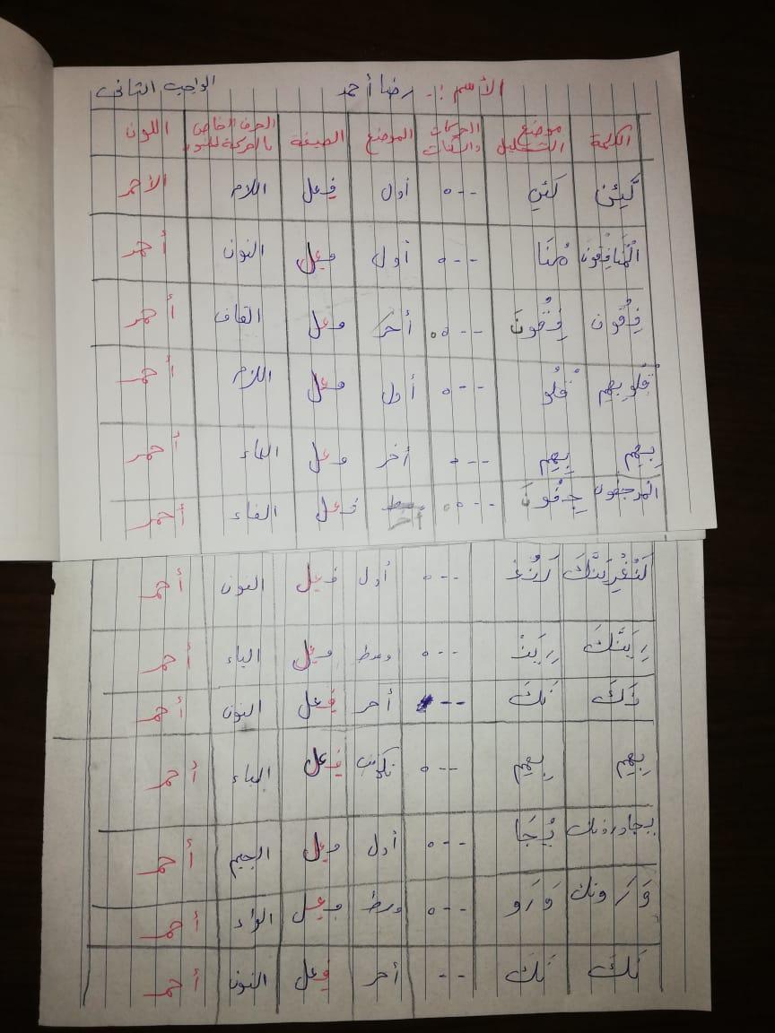 الواجب الثاني/ الدورة الخامسة - صفحة 4 _yac10