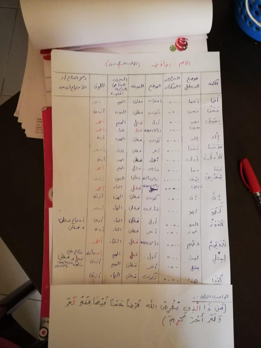 الواجب السادس / الدورة الخامسة - صفحة 2 _yac12
