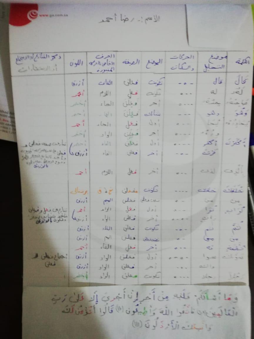 الواجب السابع / الدورة الخامسة _yac13