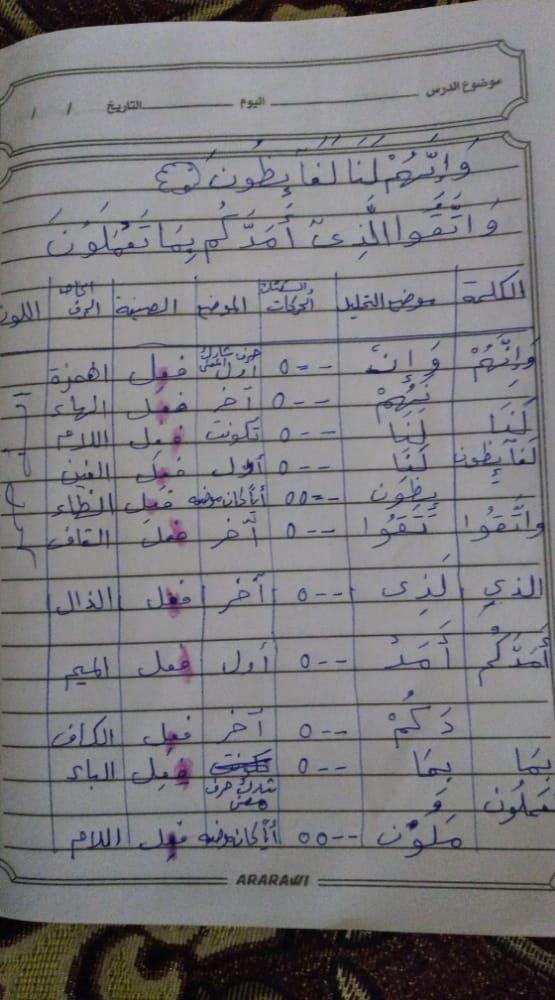 الواجب الثاني / الدورة السابعة - صفحة 16 _yac14