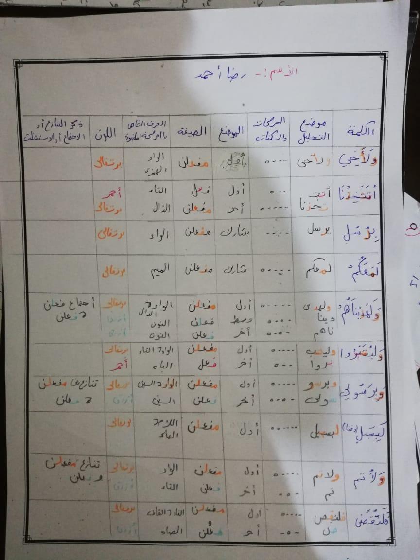 الواجب الثامن / الدورة الخامسة - صفحة 3 _yac_110