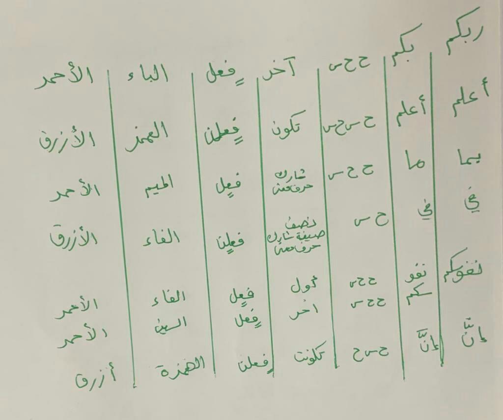 الواجب الرابع / الدورة السابعة  - صفحة 13 A18