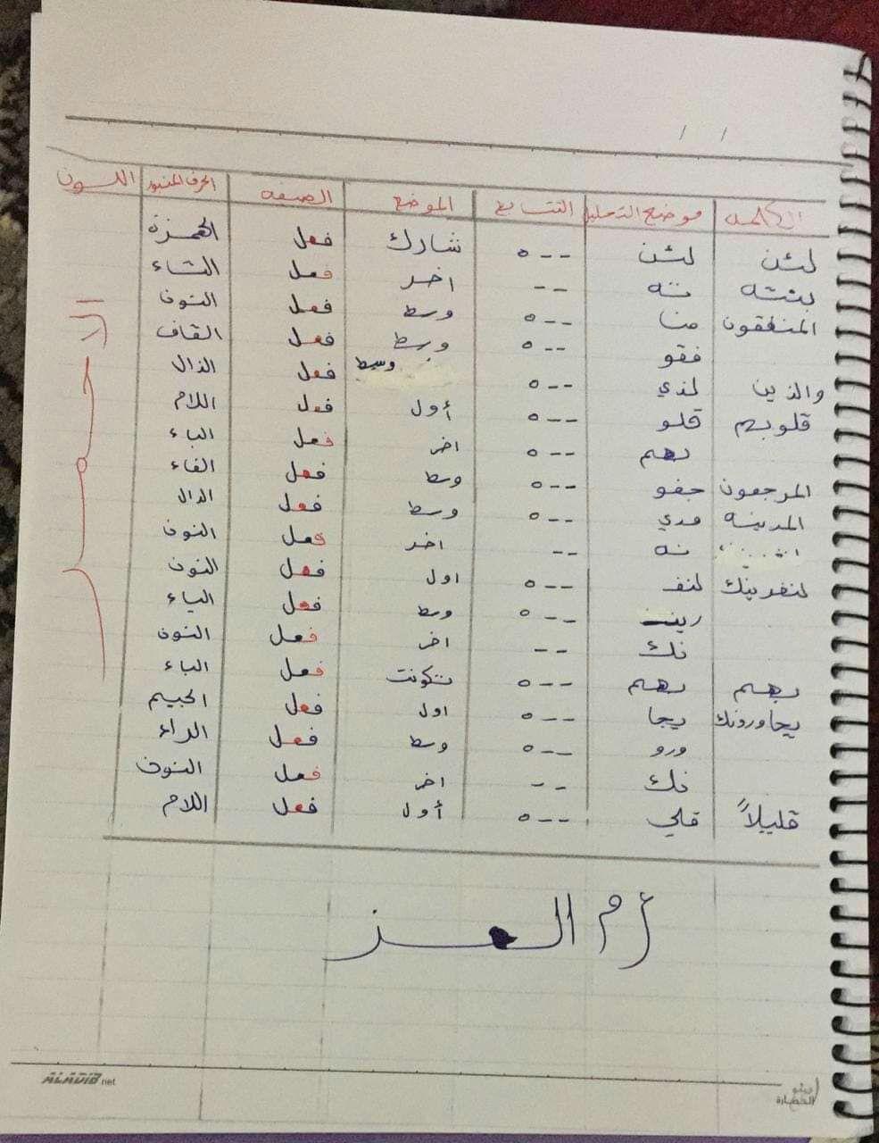 الواجب الثاني/ الدورة الخامسة - صفحة 7 A_a16