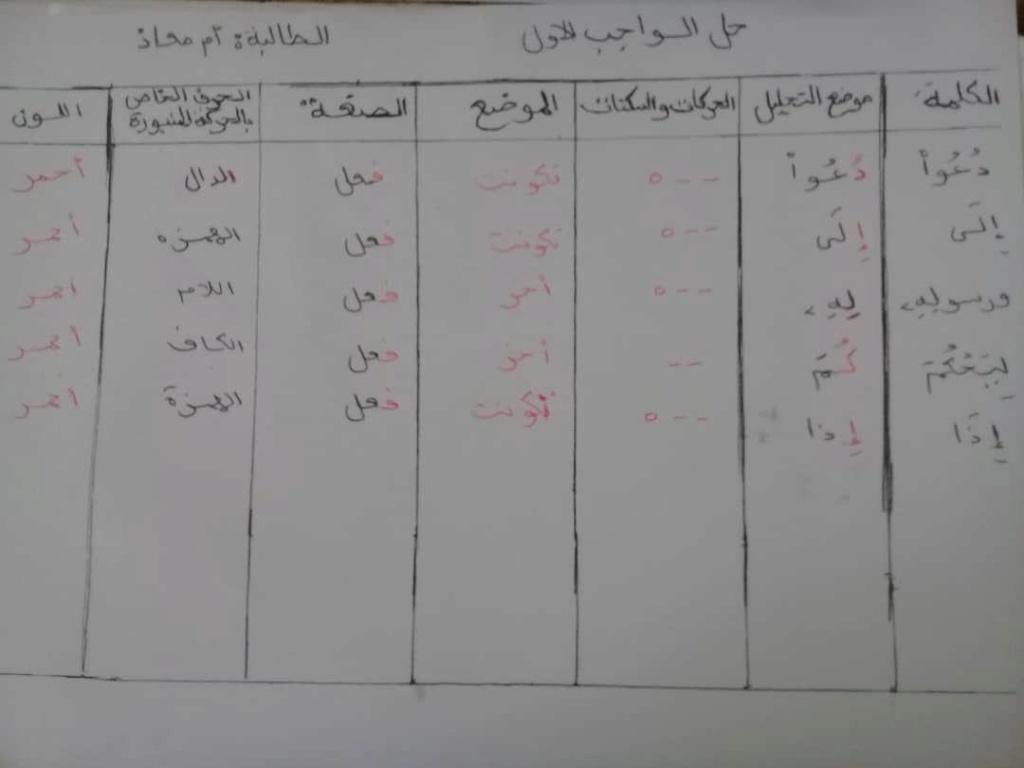 الواجب الأول / الدورة السابعة - صفحة 4 A_a17