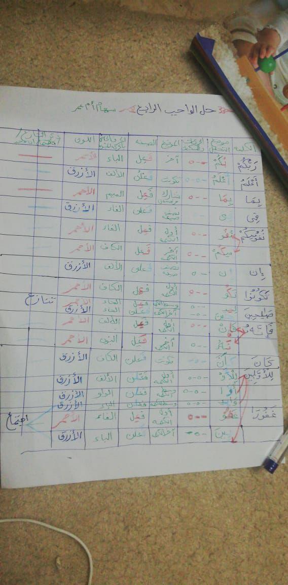 الواجب الرابع / الدورة السابعة  - صفحة 13 A_a_a11