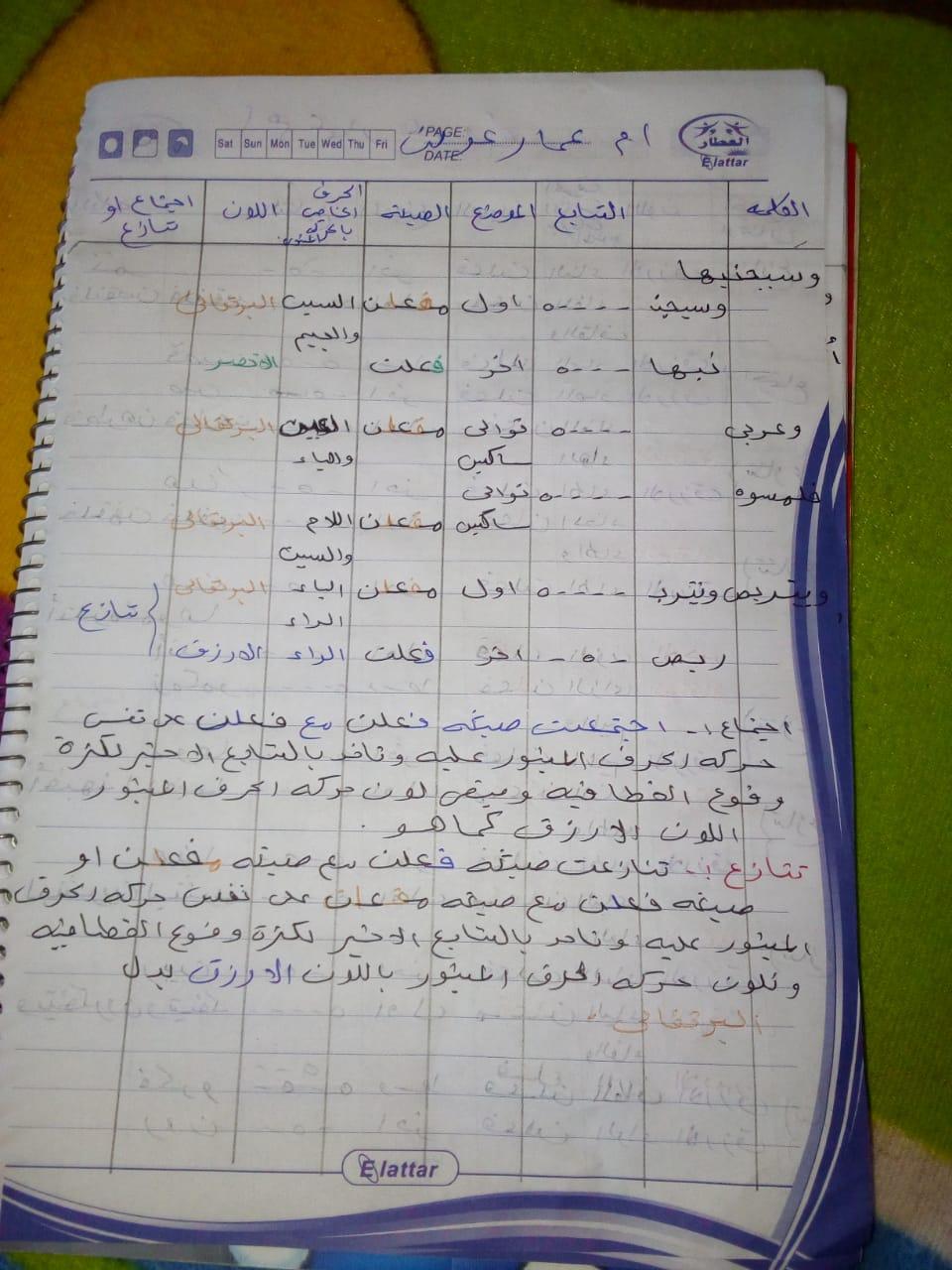 الواجب الثامن / الدورة الخامسة - صفحة 2 A_a_i219