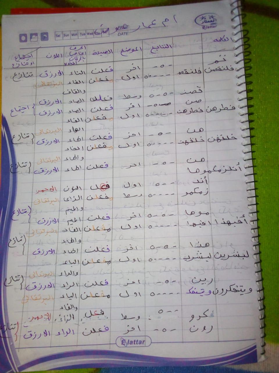 الواجب الثامن / الدورة الخامسة - صفحة 2 A_aa_i11