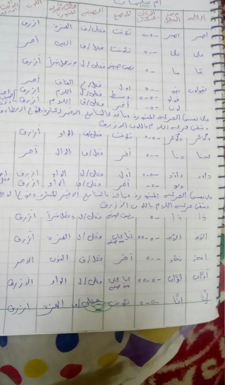 الواجب الرابع / الدورة الخامسة - صفحة 4 A_aaa114
