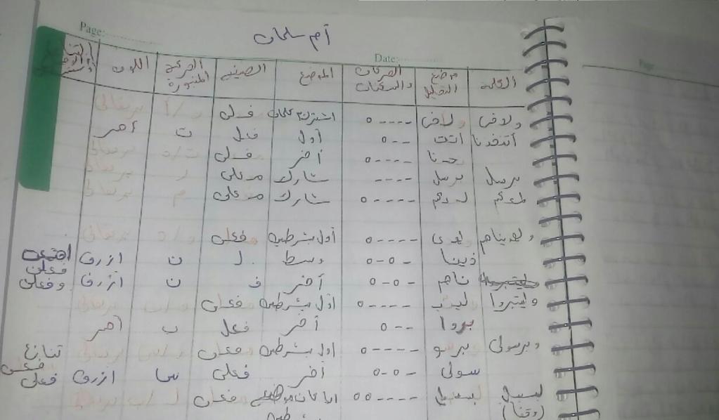 الواجب الثامن / الدورة الخامسة - صفحة 3 A_aaa118