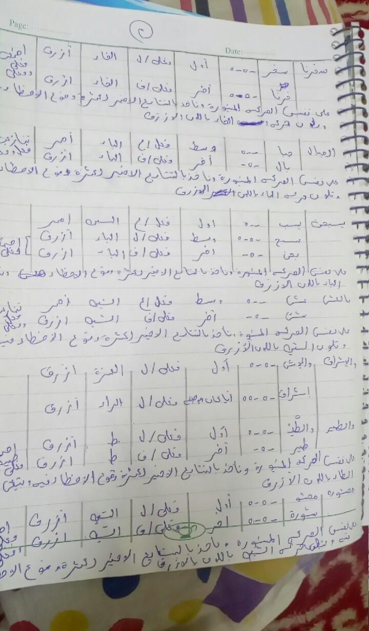 الواجب الرابع / الدورة الخامسة - صفحة 4 A_aaa210