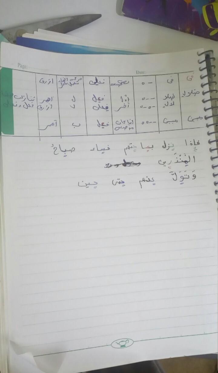 الواجب الخامس / الدورة الخامسة - صفحة 4 A_aaa211