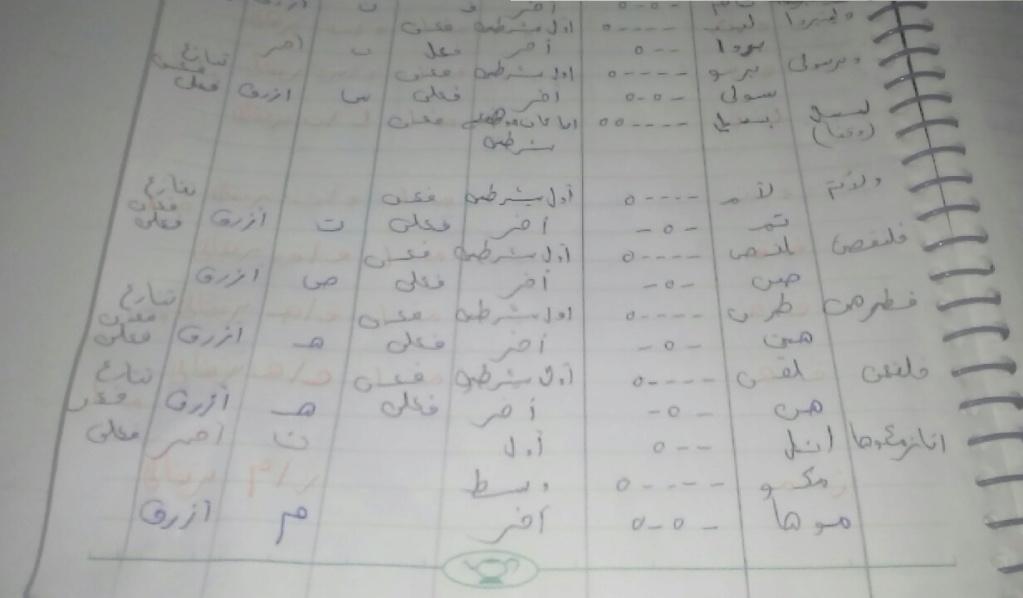 الواجب الثامن / الدورة الخامسة - صفحة 3 A_aaa214