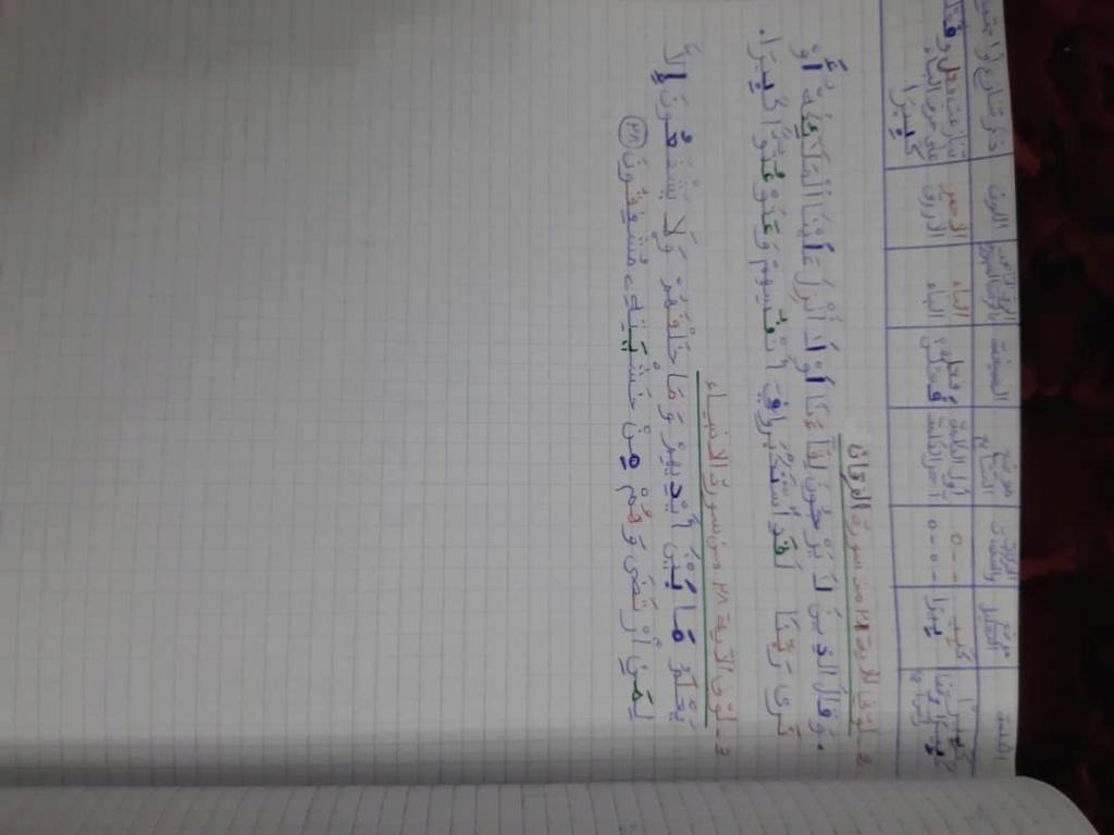 الواجب الخامس/ الدورة السادسة - صفحة 3 A_aaa215