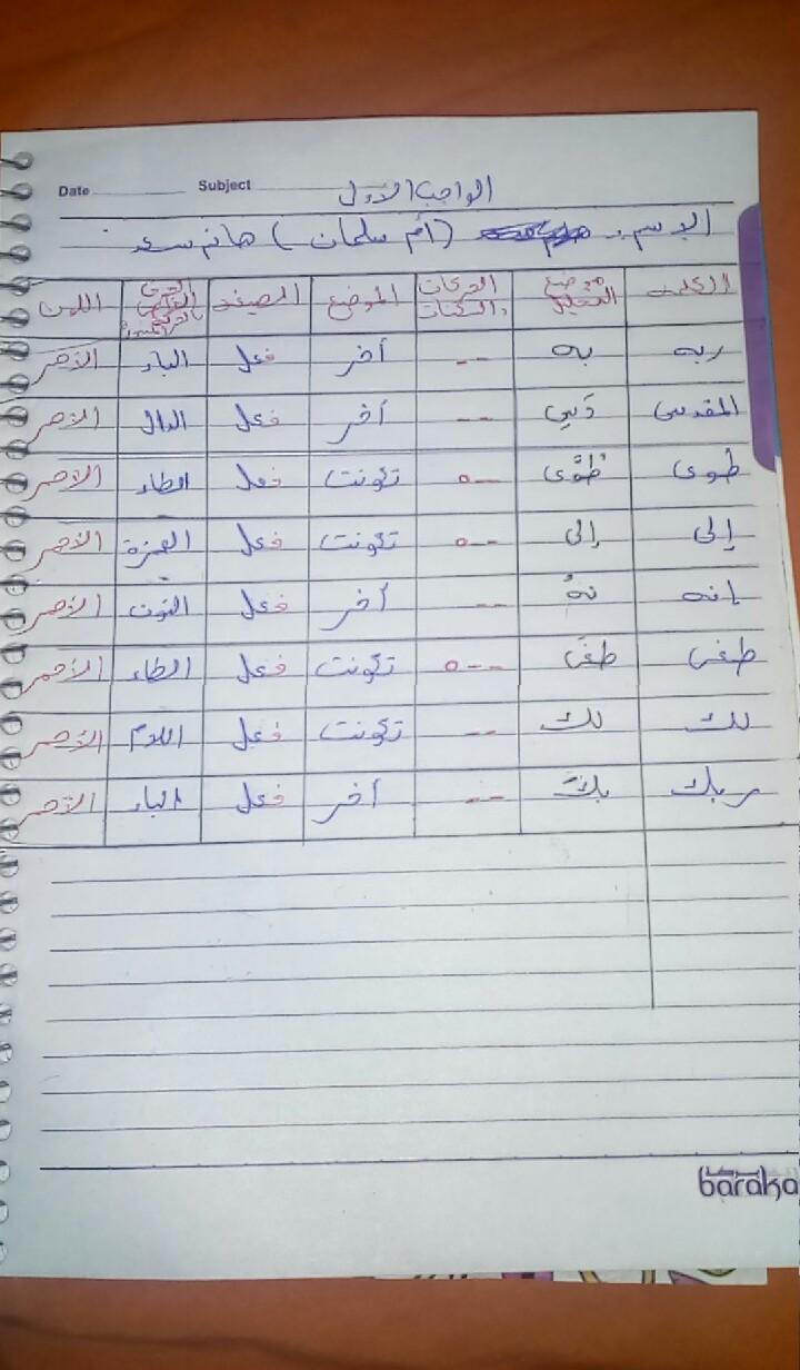 الواجب الأول / الدورة الخامسة - صفحة 6 A_aaa26