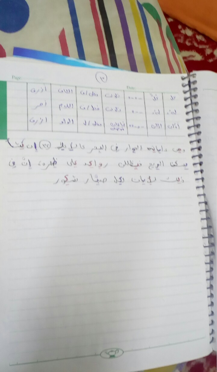 الواجب الرابع / الدورة الخامسة - صفحة 4 A_aaa310