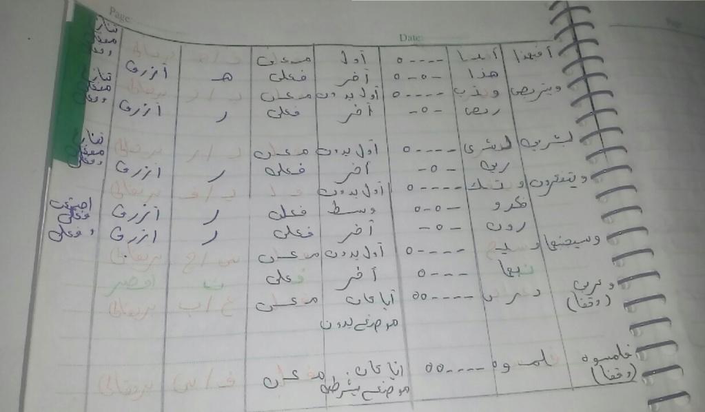 الواجب الثامن / الدورة الخامسة - صفحة 3 A_aaa311