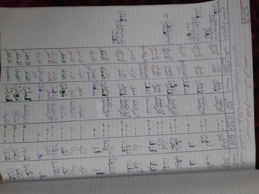 الواجب الخامس/ الدورة السادسة - صفحة 3 A_aaa_19