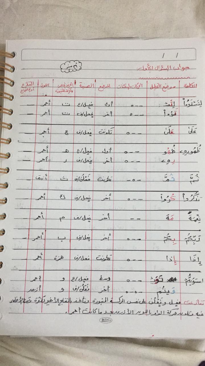 الواجب الثالث / الدورة الخامسة - صفحة 4 A_aao115