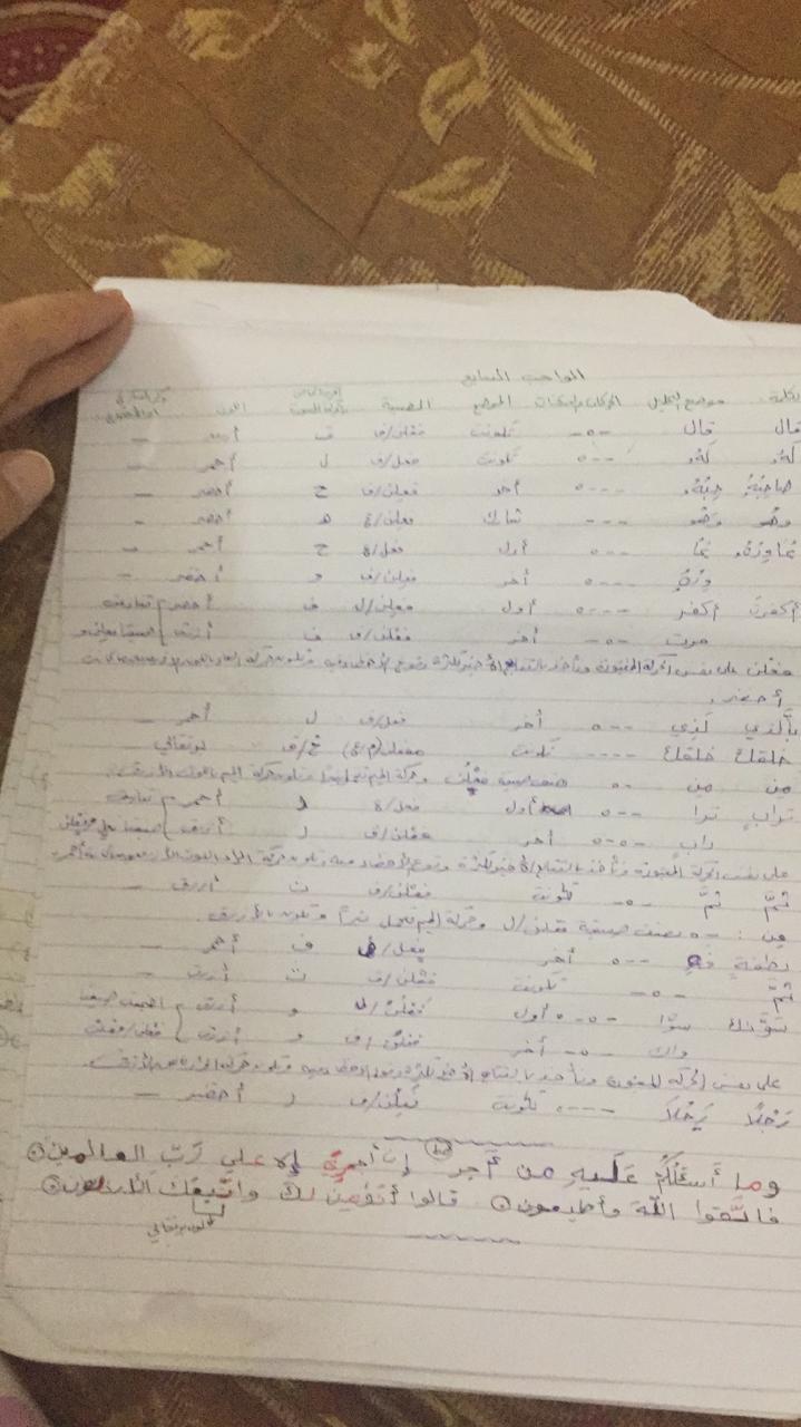 الواجب السابع / الدورة الخامسة - صفحة 3 A_aao118